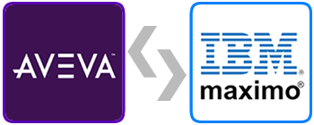 AVEVA System Platform and IBM Maximo